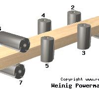 Weinig Powermat 1000 – VERKAUFT